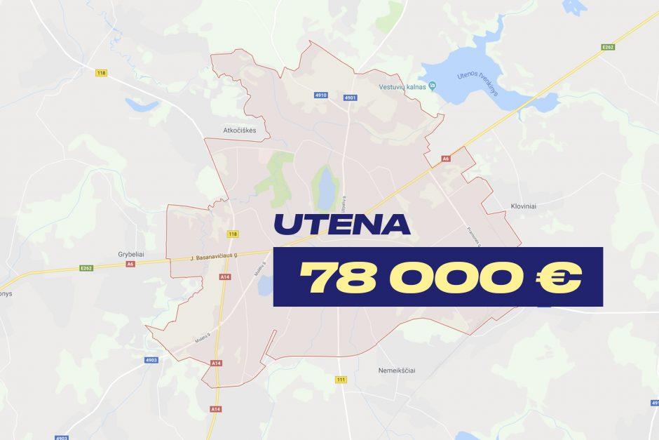 Ketvirtadienio sėkmė – 78000 eurų laimėjimas