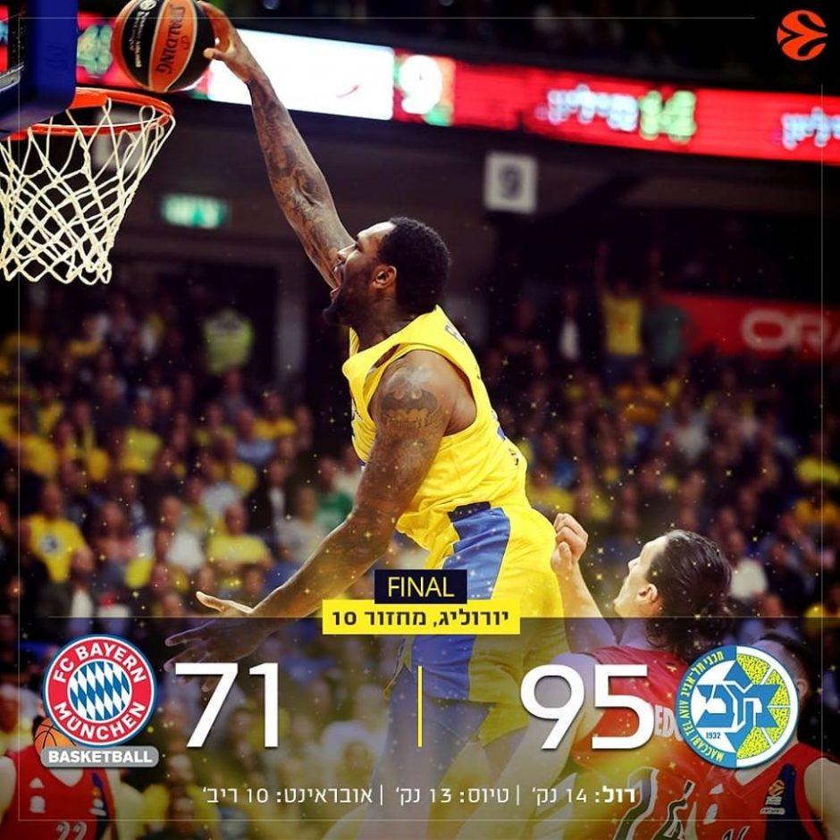 """""""Maccabi Fox"""" krepšininkai nugalėjo """"Bayern"""" komandą"""