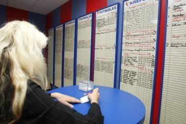 Už azartinių lošimų reklamą – 5 tūkst. litų bauda
