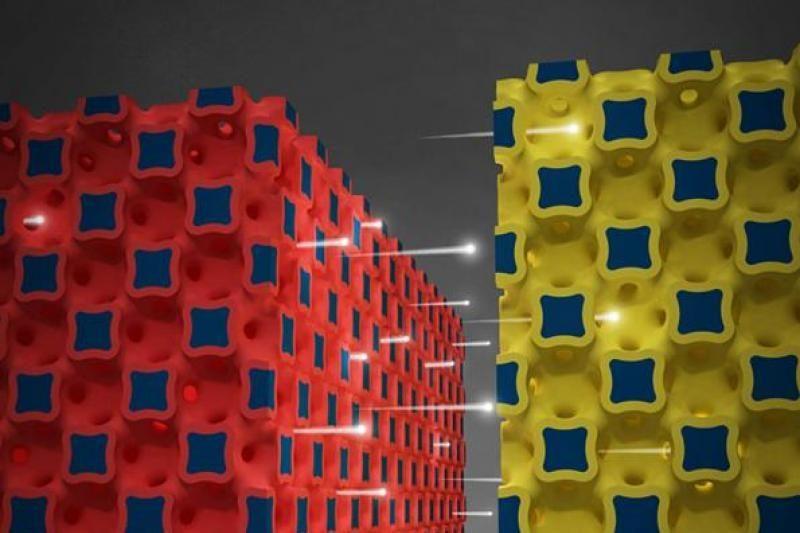 Mažos, bet galingos: galingiausios naujos mikrobaterijos