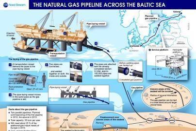 G.Kirkilas: mainų dėl jėgainės ir dujotiekio nebus