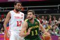 Galingai baigę rungtynes lietuviai žengė į ketvirtfinalį
