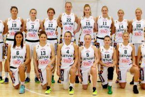 FIBA klasifikacijoje Lietuvos moterų krepšinio rinktinė pakilo į 24-ą vietą