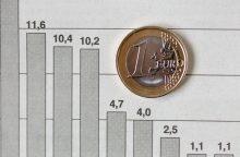 """""""Eurostat"""": Lietuvos ekonomika per metus išaugo 3,7 proc."""